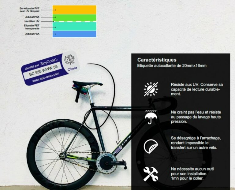 Read more about the article BICYCL'UP CENTRE DE MARQUAGE